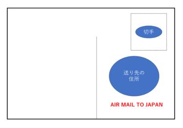 ポストカードの書き方【海外から日本へ送る場合】